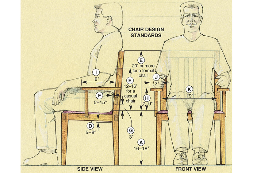 Must Have Measurements For Comfortable Seating Wood Magazine,How To Decorate A Desk Area