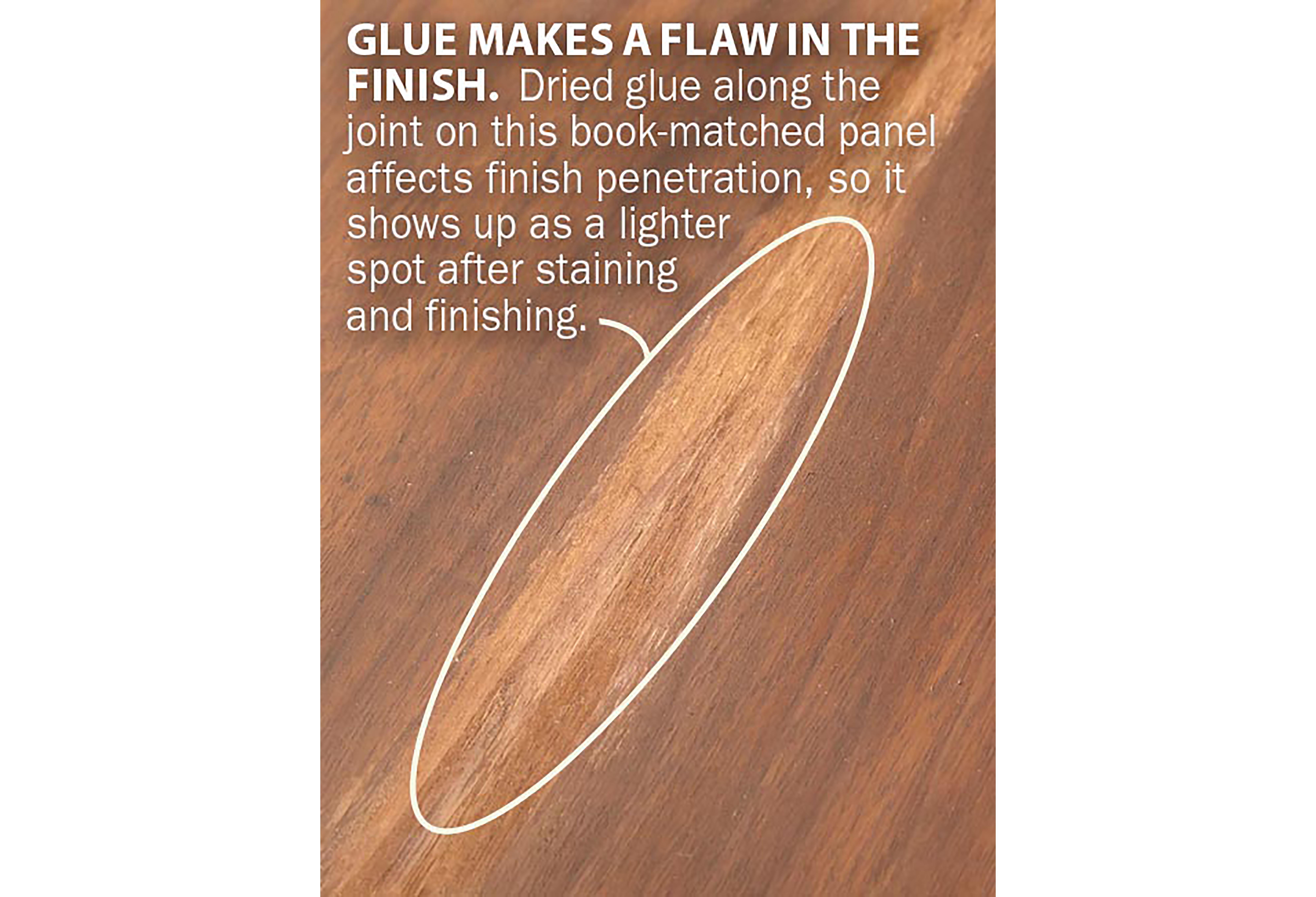 Make Glue Marks Go Away Wood Magazine