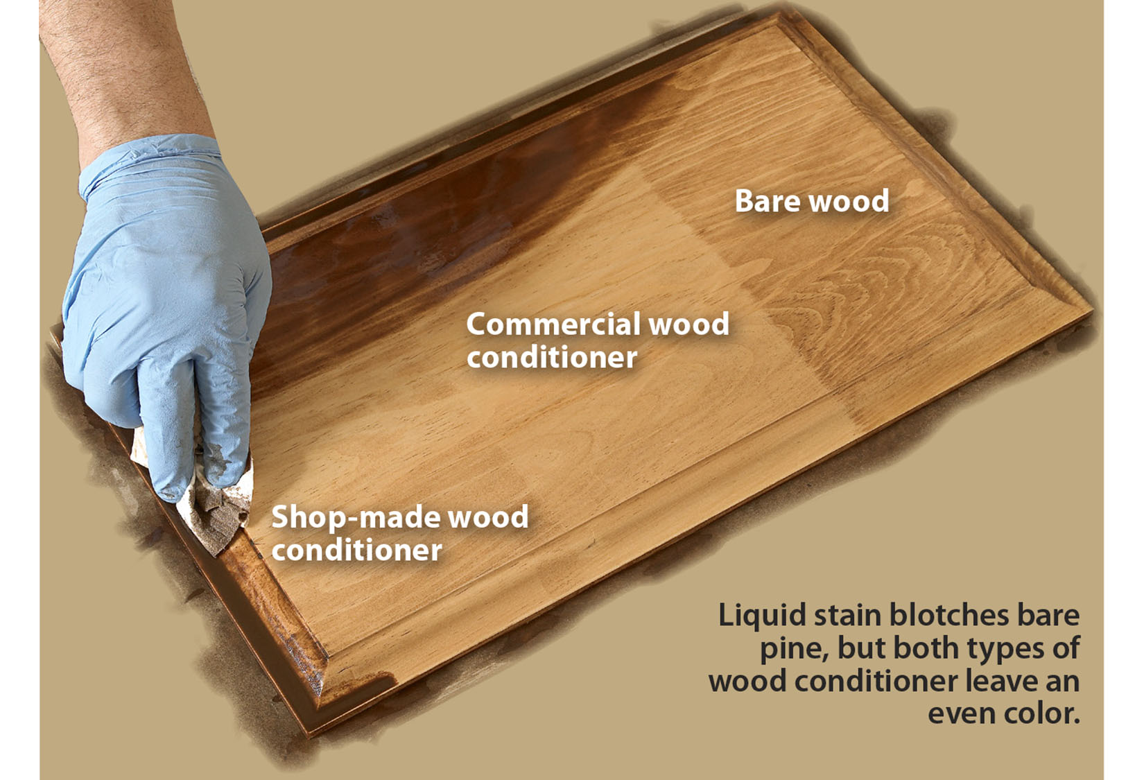 Avoid Or Fix Blotchy Stain