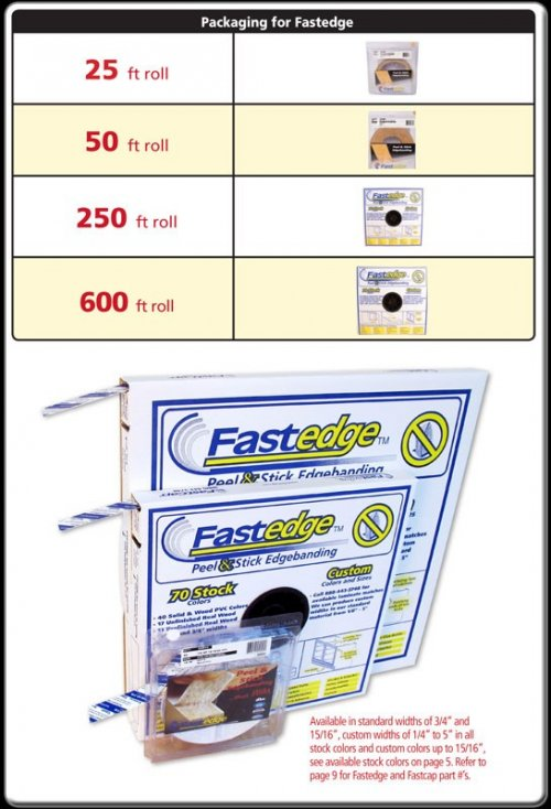 FastCap FastEdge Edge Banding